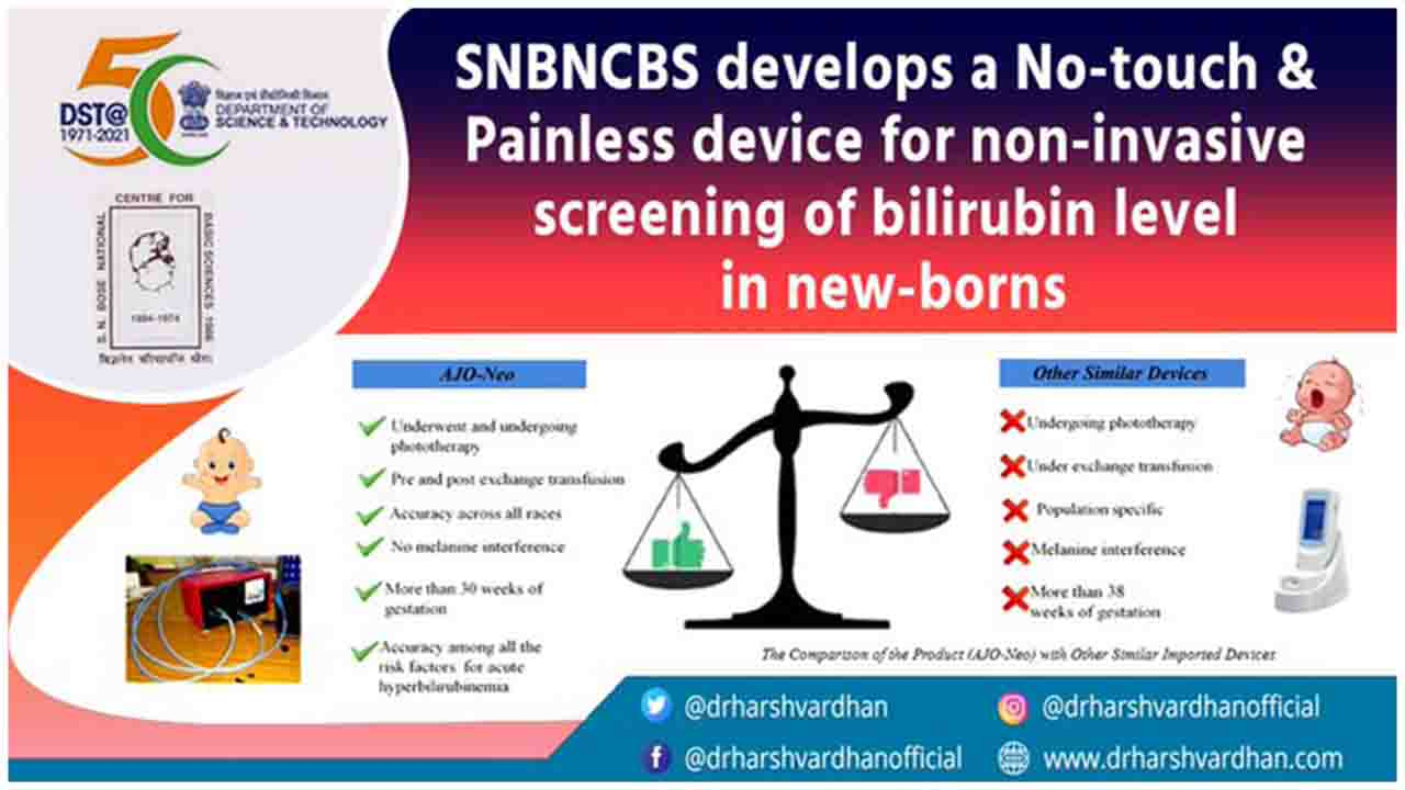 "A no-touch & painless device called ""AJO-Neo"" has successfully developed for non-invasive screening of bilirubin level in new-borns."