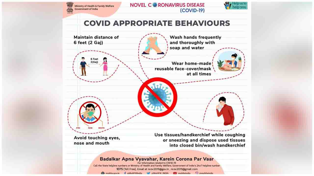 Always remember and follow these COVID Appropriate Behaviours. Share this information and help us to help you.
