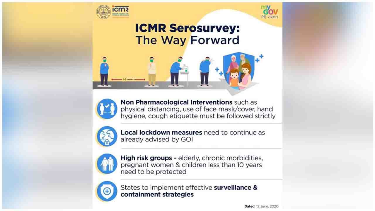 Glance through the observations of ICMR's Serosurvey.