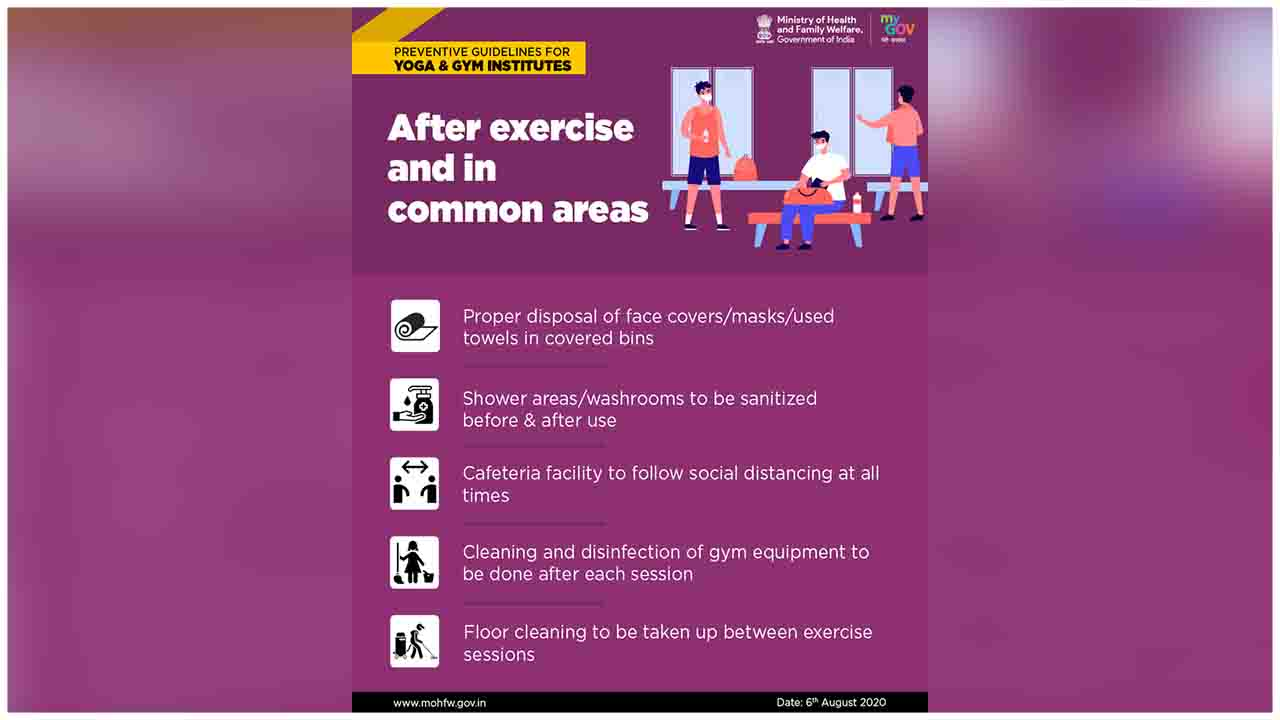 Guidelines to be followed by people after exercise and in common areas.
