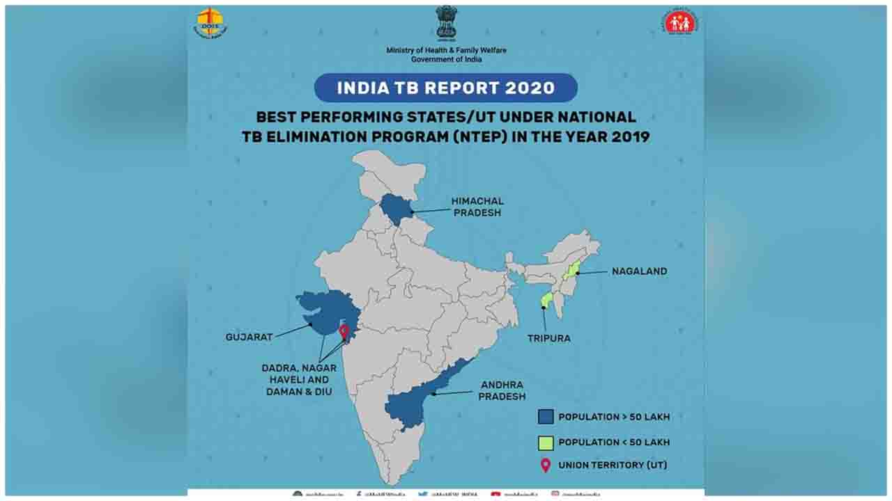 Have a look at India's TB Report 2020. Let's applaud the best performing States/UT under the National TB Elimination Program in the year 2019.