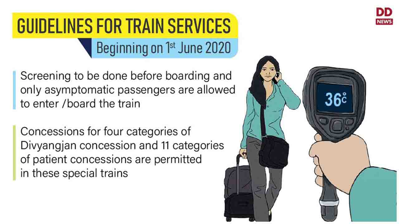 Here are the guidelines for train services beginning on 1st June 2020.
