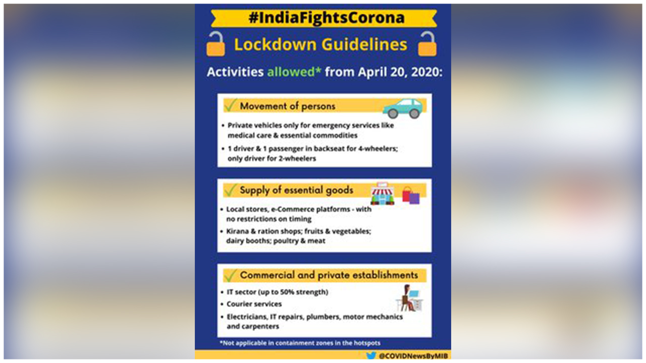 India Fights Corona: Lockdown Guidelines