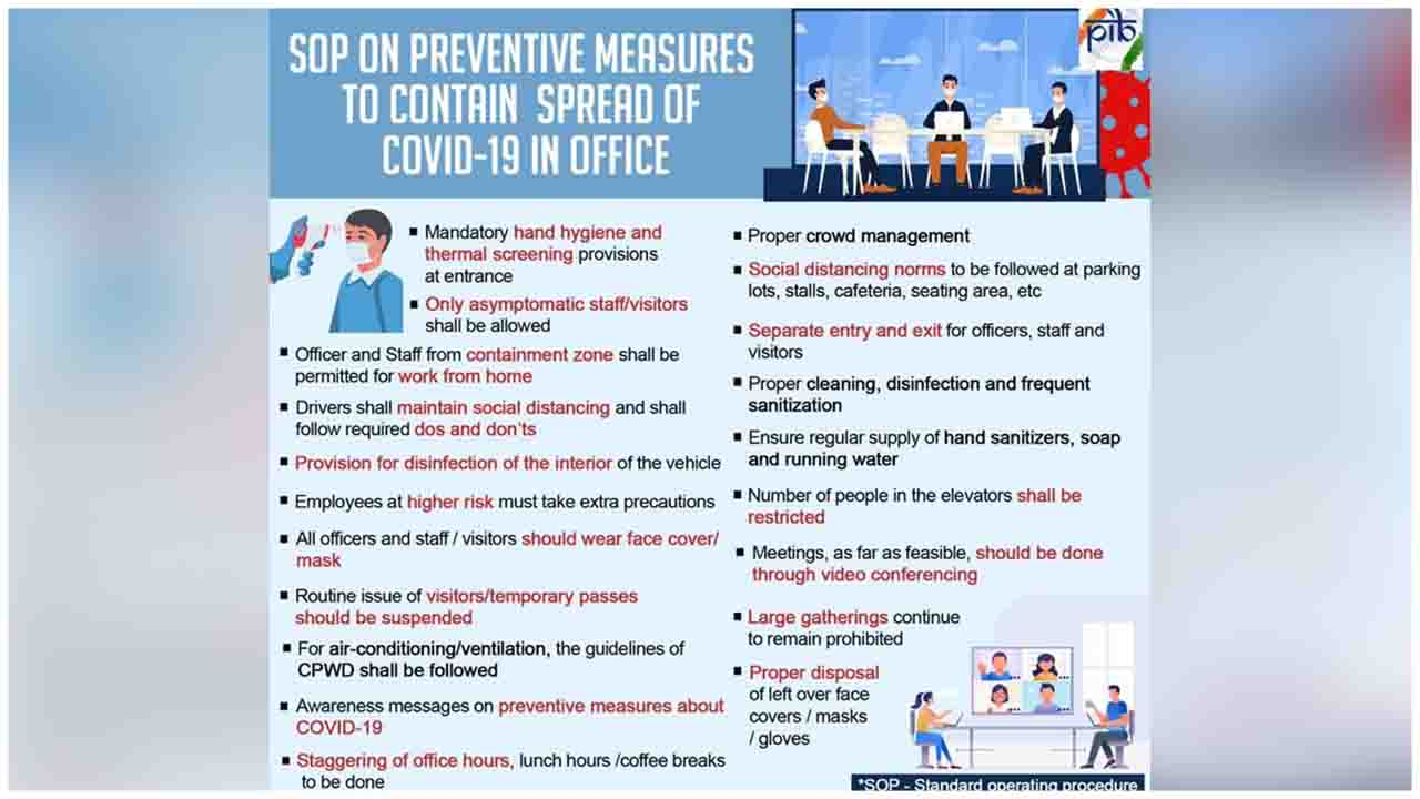 MoHFW issues standard operating procedure (SOP) on preventive measures to contain the spread of COVID19 in office