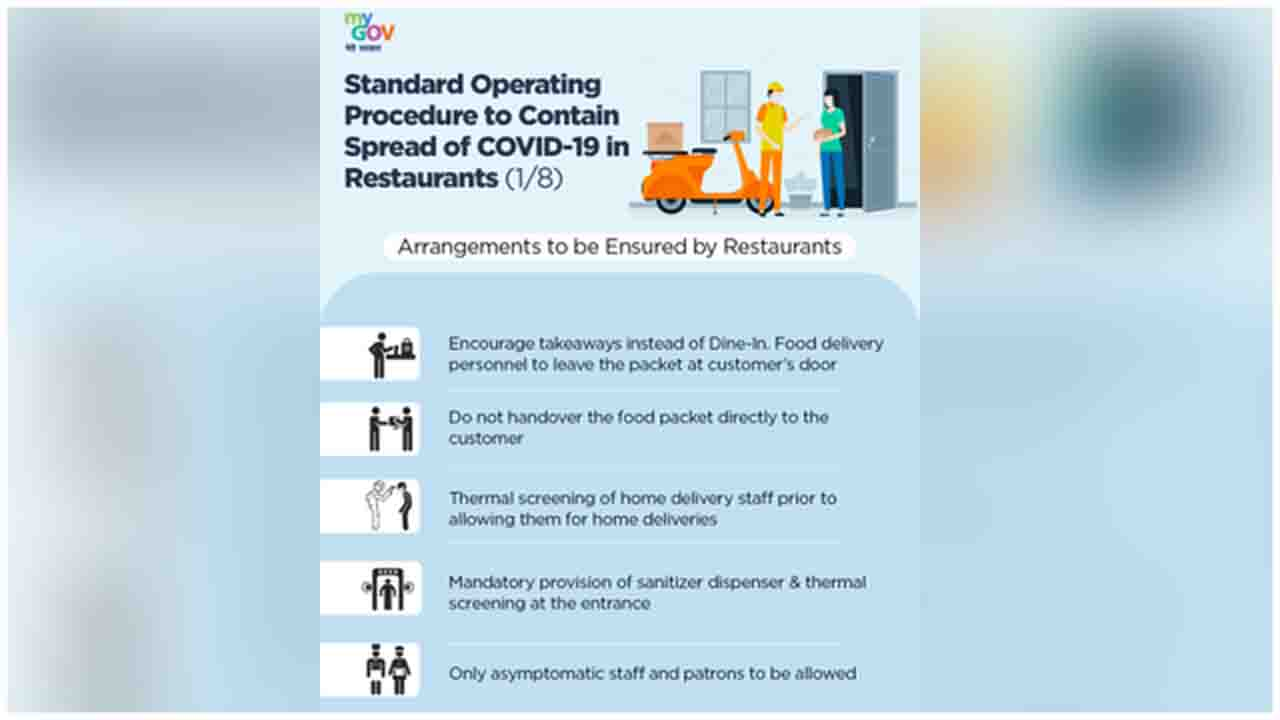 Standard Operating Procedure to be followed to contain the spread of COVID-19 at restaurants