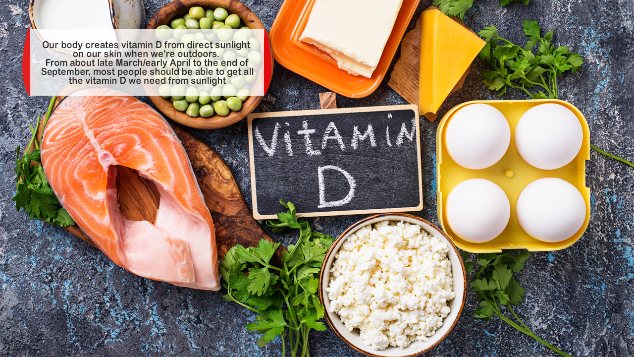 Know Your Vitamins- Vitamin D